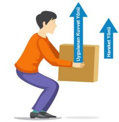 Kutu kaldırıldığında fiziksel olarak iş yapılmaktadır