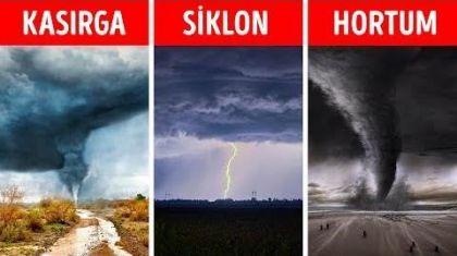 Kasırga-Siklon-Hortum